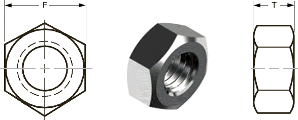 Размеры внутреннего отверстия и высот шестигранной гайки в соответствии с DIN и ISO